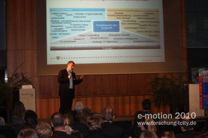 Dr. Sven Hischke (Vice President Innovation & Technology Management, Deutsche Telekom AG)
