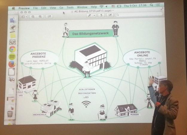 collaboratory Smart Country - Ergebnis AG Bildung